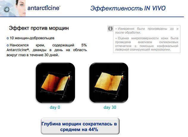 Antarcticine сокращает глубину морщин