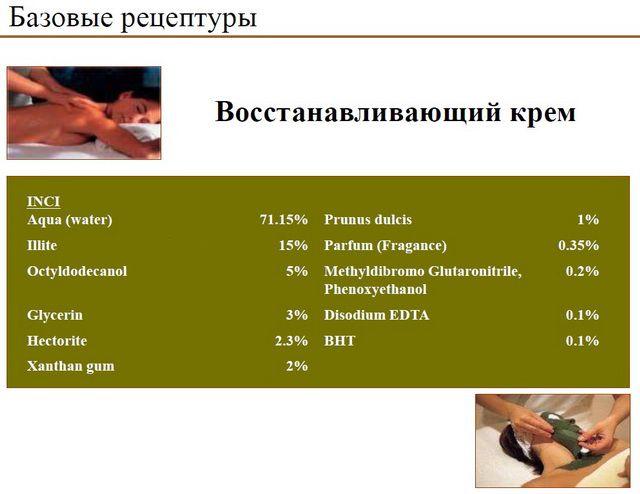 Альгинатные глины рецепты применения