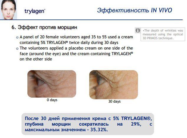Trylagen, Триладжен эффективность in vivo